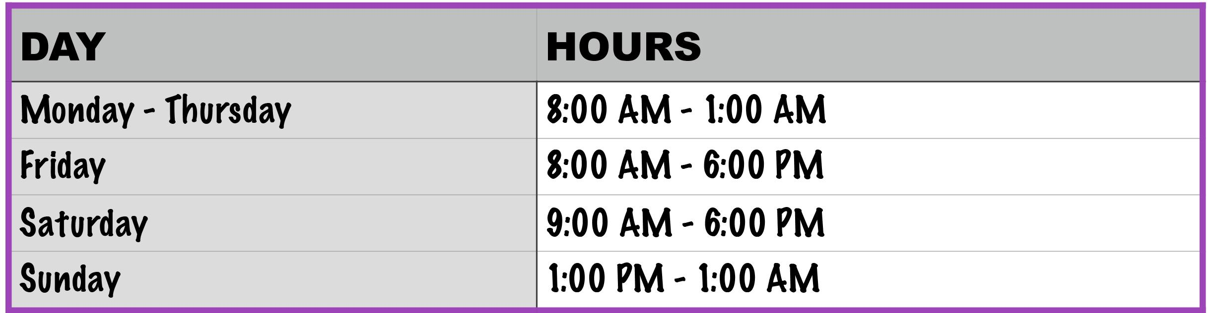 EXTENDED HOURS GRAPH