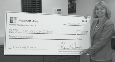 Concert brings in $25,000 for SJCC
