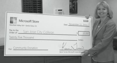 Concert brings in $25,000 for SJCC
