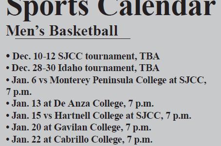 Sports Calendar: Dec. 8, 2015