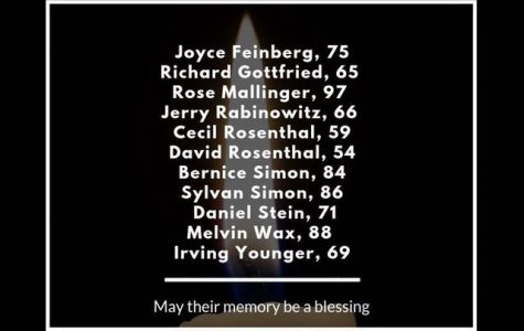 Reflections on the Tree of Life Congregation massacre in Pittsburgh